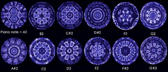 Cymatics forms of notes